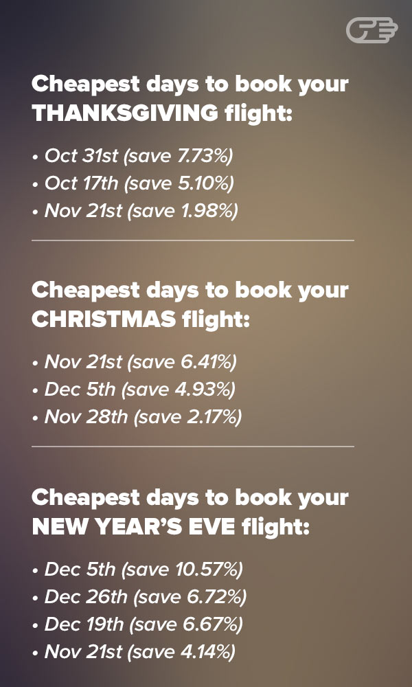 Exact dates for finding the cheapest holiday flights