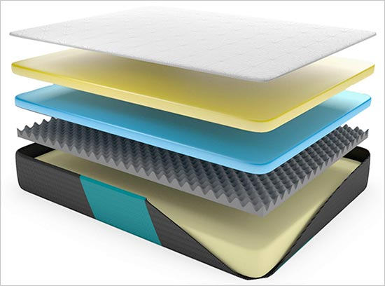 Activex Mattress By Nest Bedding Reviews Is It A Scam Or