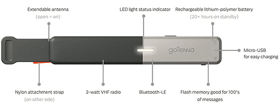 goTenna's different features