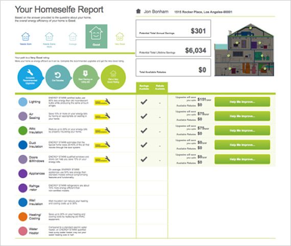 An example of what you'll see after completing your Homeselfe assessment.