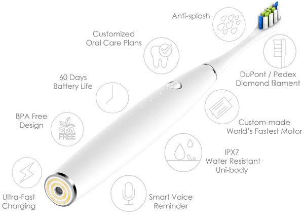 Oclean Smart Toothbrush Details