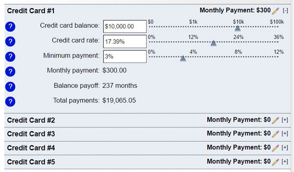 Screenshot of Bankrate's credit card repayment tool