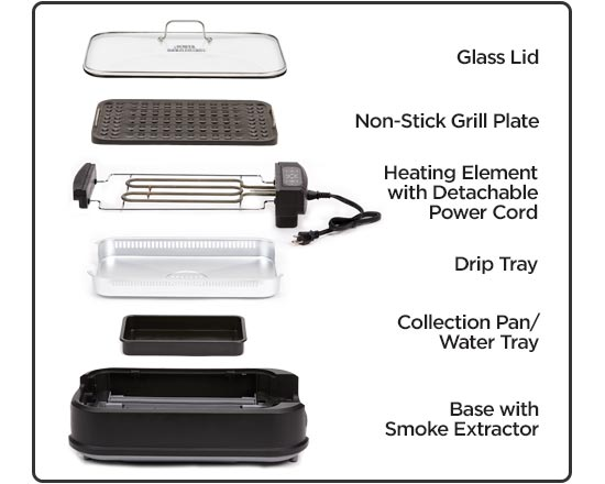 Smokeless Power Grill Parts