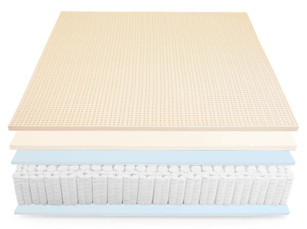 Sapira Mattress is made up of 5 layers